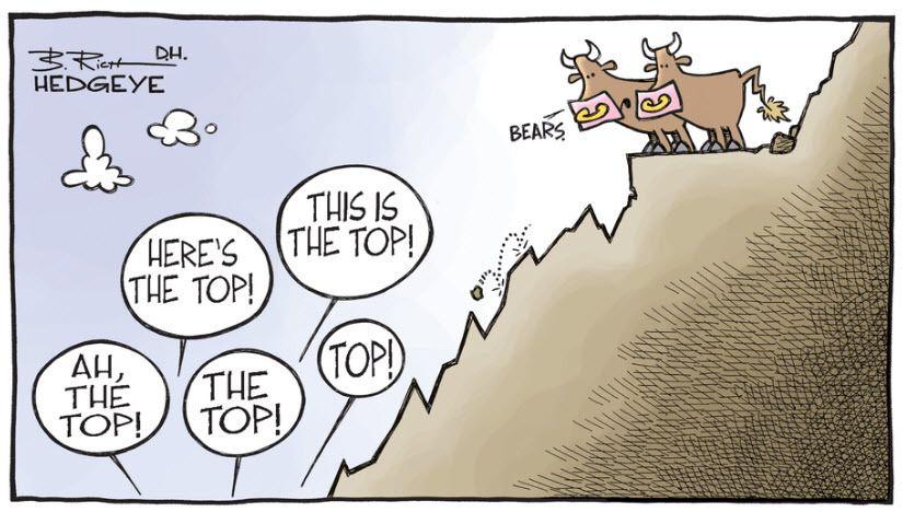 Top calling Bears