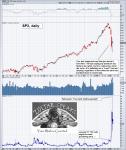 S&P 500 Large Cap Index, Jun 2017 - Feb 2018