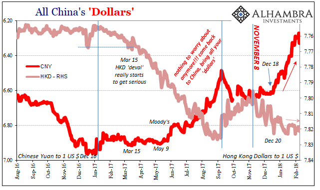 All China's Dollars, Aug 2016 - Feb 2018