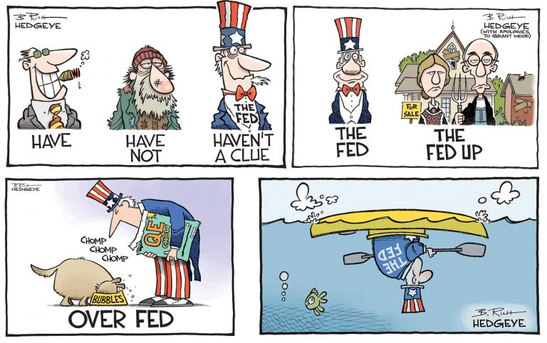 Fed Central Banking