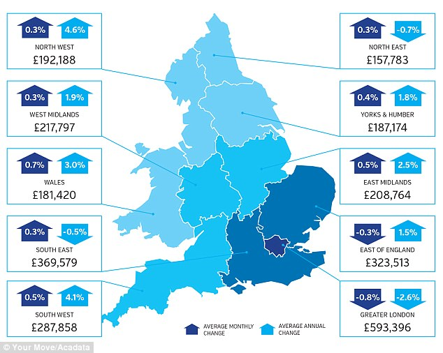 London House Prices Falling Sharply Uks Much Needed Wake