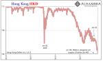 Hong Kong HKD, Jul 2014 - Mar 2018