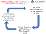 Rational Expectations Science of Monetary Policy