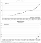 VEF/USD Black Market Rate, Jun 2010 - May 2018