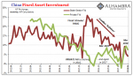 China Fixed Asset Investment, Apr 2012 - 2018