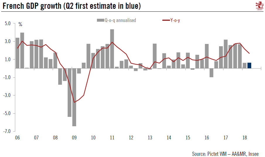 France GDP Q2 2018