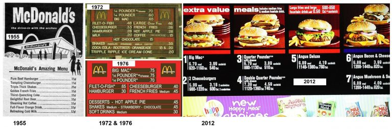 McDonalds Prices over-the-years