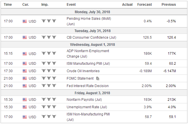 Economic Events: United States, Week July 30