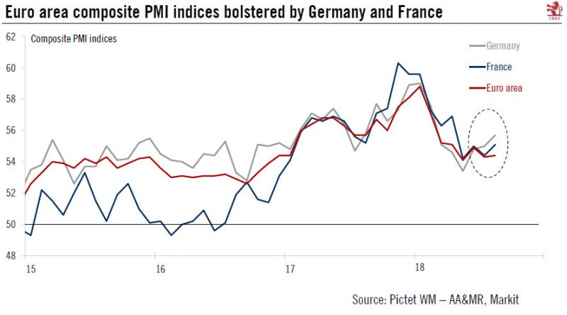 Composite PMIs Germany, France and Eurozone, 2015 - 2018