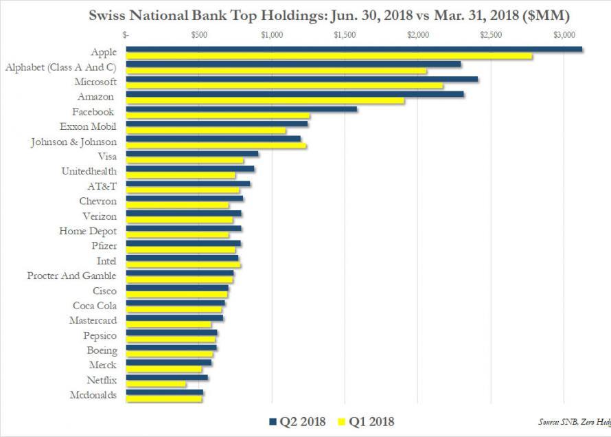 SNB Holdings