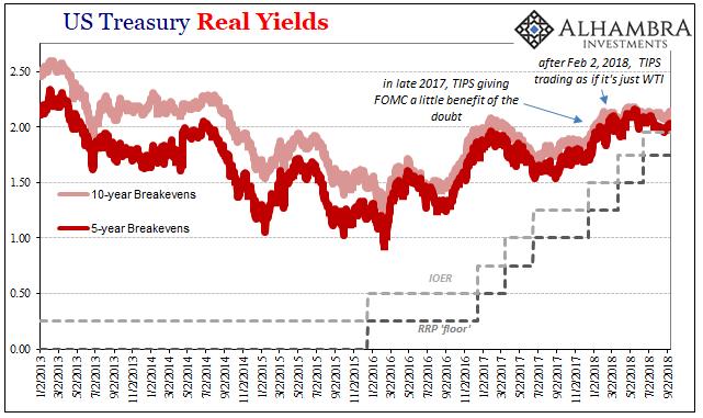 US Treasury Real Yields 2013-2018