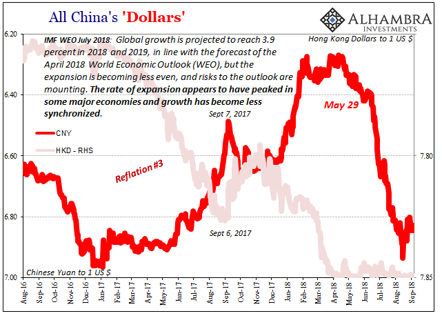 All China's Dollars 2016-2018