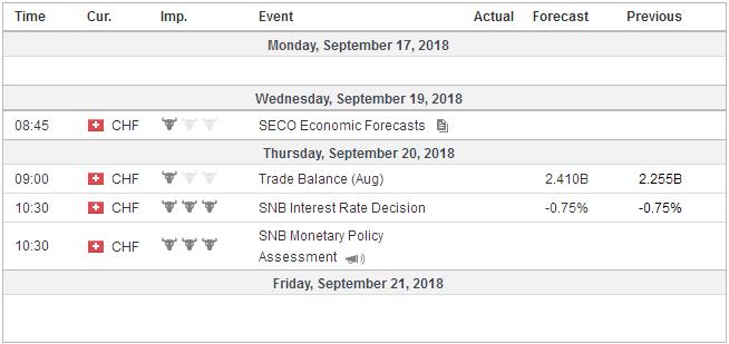 Economic Events: Switzerland, Week September 17