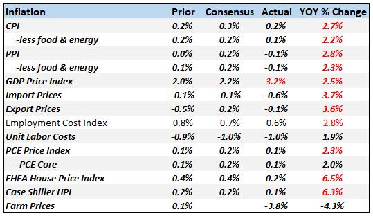 Inflation, September 20