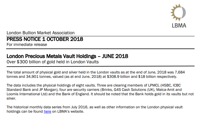 LBMA gold vaulting data report for end of June 2018: Published 1st October
