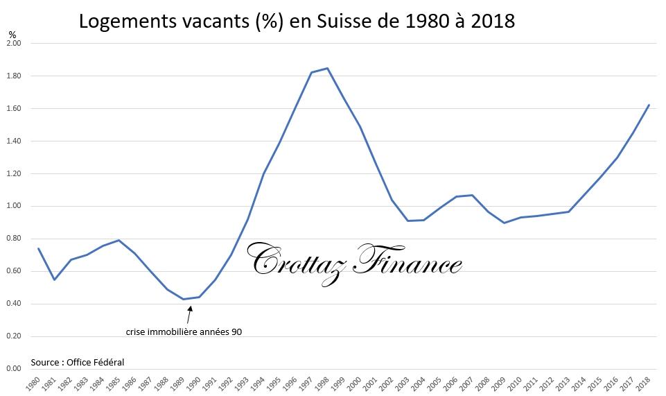 Swiss Vacancies