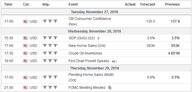 Economic Events: United States, Week November 26