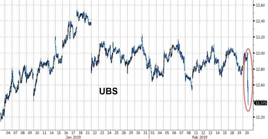 UBS Jan-Feb 2019
