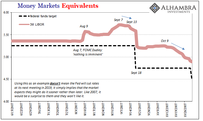 Money Markets Equivalents 2007