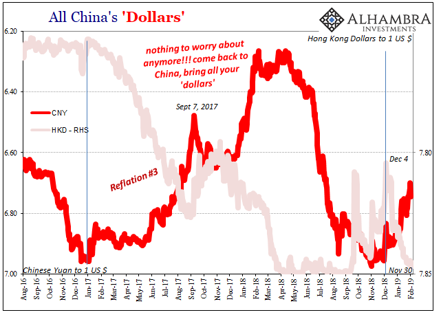 All China's Dollars 2016-2019