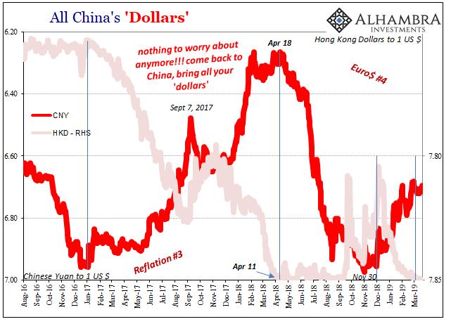 All China's Dollars 2016-2019
