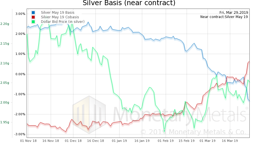 Will Basel III Send Gold to the Moon, Report 2 Apr