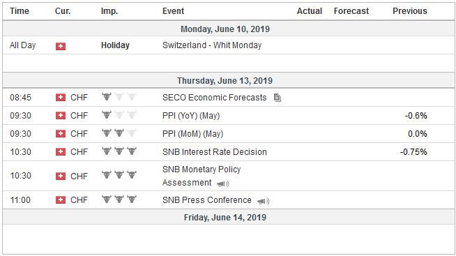 Economic Events: Switzerland, Week June 10