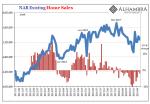 NAR Existing Home Sales, Jan 2011 - May 2019