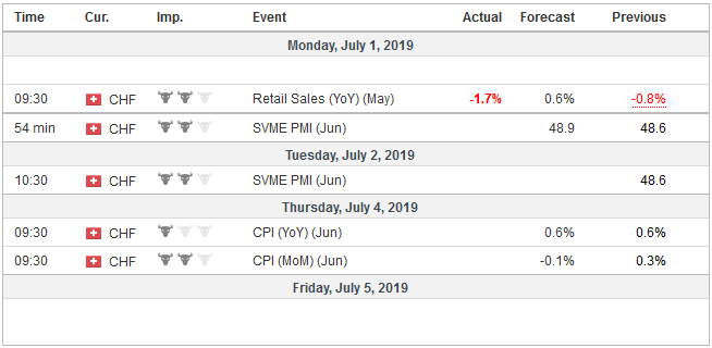 Economic Events: Switzerland, Week July 01