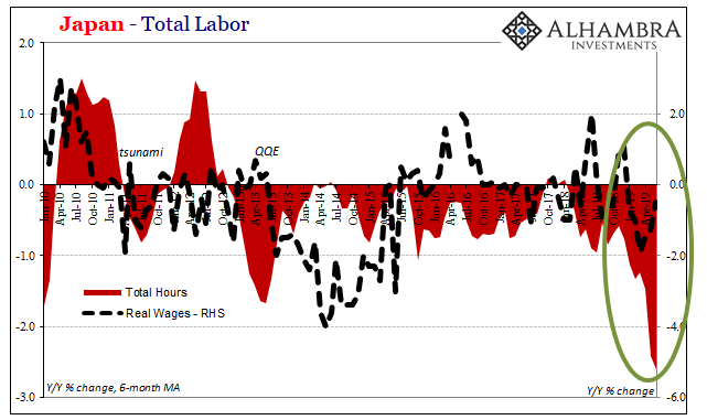 Japan JGB Hours Wages, Jan 2010 - Apr 2019