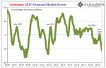 Germany ZEW Financial Market Survey, 2006-2019