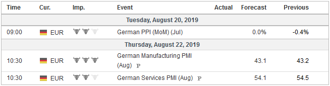 Economic Events: Germany, Week August 19