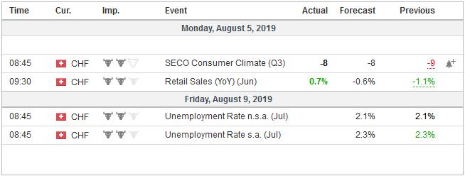 Economic Events: Switzerland, Week August 05