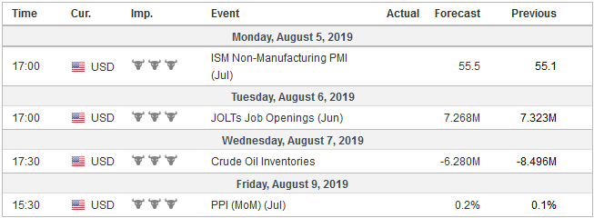 Economic Events: United States, Week August 05