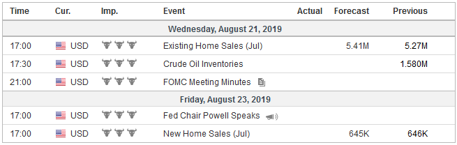 Economic Events: United States, Week August 19