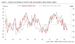 Growth in Japanese Exports and ISM Business New Orders Index, 2011-2019