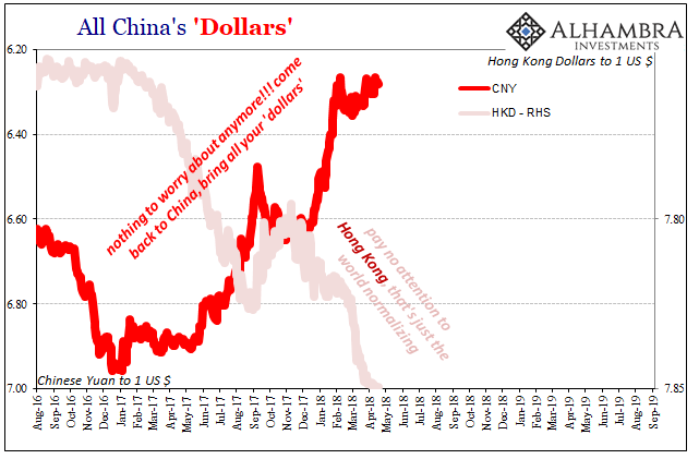 All China's Dollars, 2016-2019