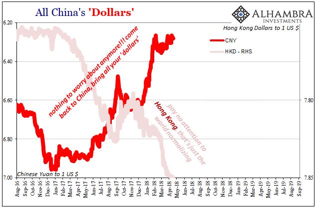 All China's Dollars, 2016-2019