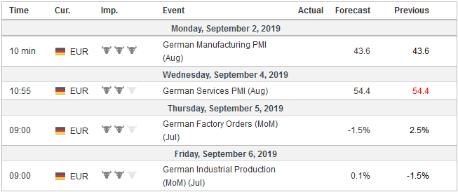 Economic Events: Germany, Week September 02