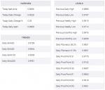 USD/CHF levels