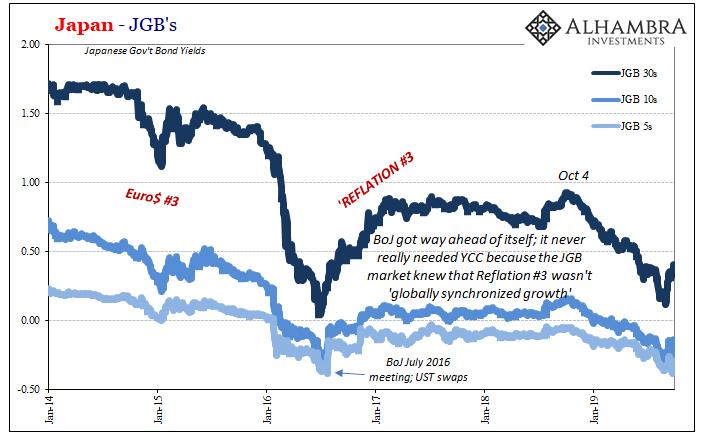 Japan JGB's, 2014-2019