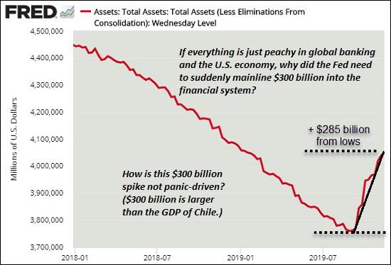 Fed balance sheet 2018-2019