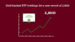 Gold-backed ETF Holdings hit a new record