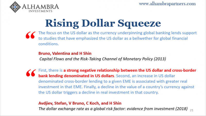 Rising Dollar Squeeze