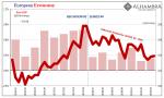 European Economy, 2016-2019