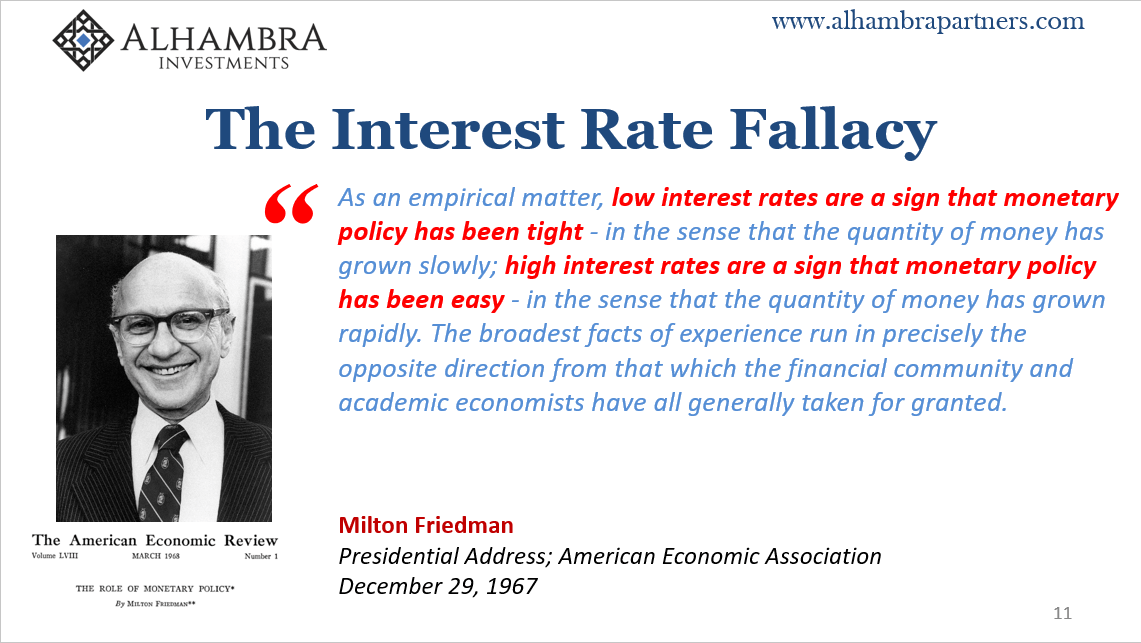 The Interest Rate Fallacy