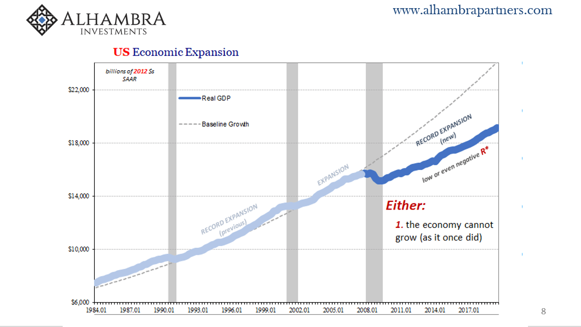 US Economic Expansion, 1984-2017