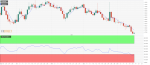 EUR/CHF, Daily chart