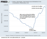 Assets: Total Assets, 2019-2020
