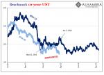 Benchmark 10-year UST, 2010-2013